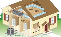 How properly maintain HVAC systems at home