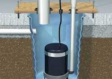 Be aware of how to handle sump pump related works at home